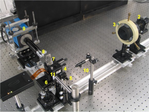Hybrid diffractive/refractive optics simulator: method and device The invention relates to a system and to a method for characterizing, designing and/or modifying optical properties of hybrid diffractive/refractive lenses with no need of manufacturing suc