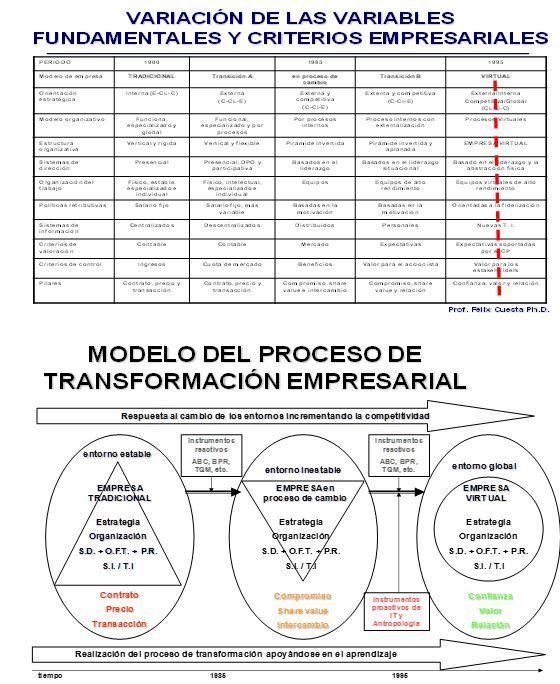 Universidad de Alcalá-OTRI