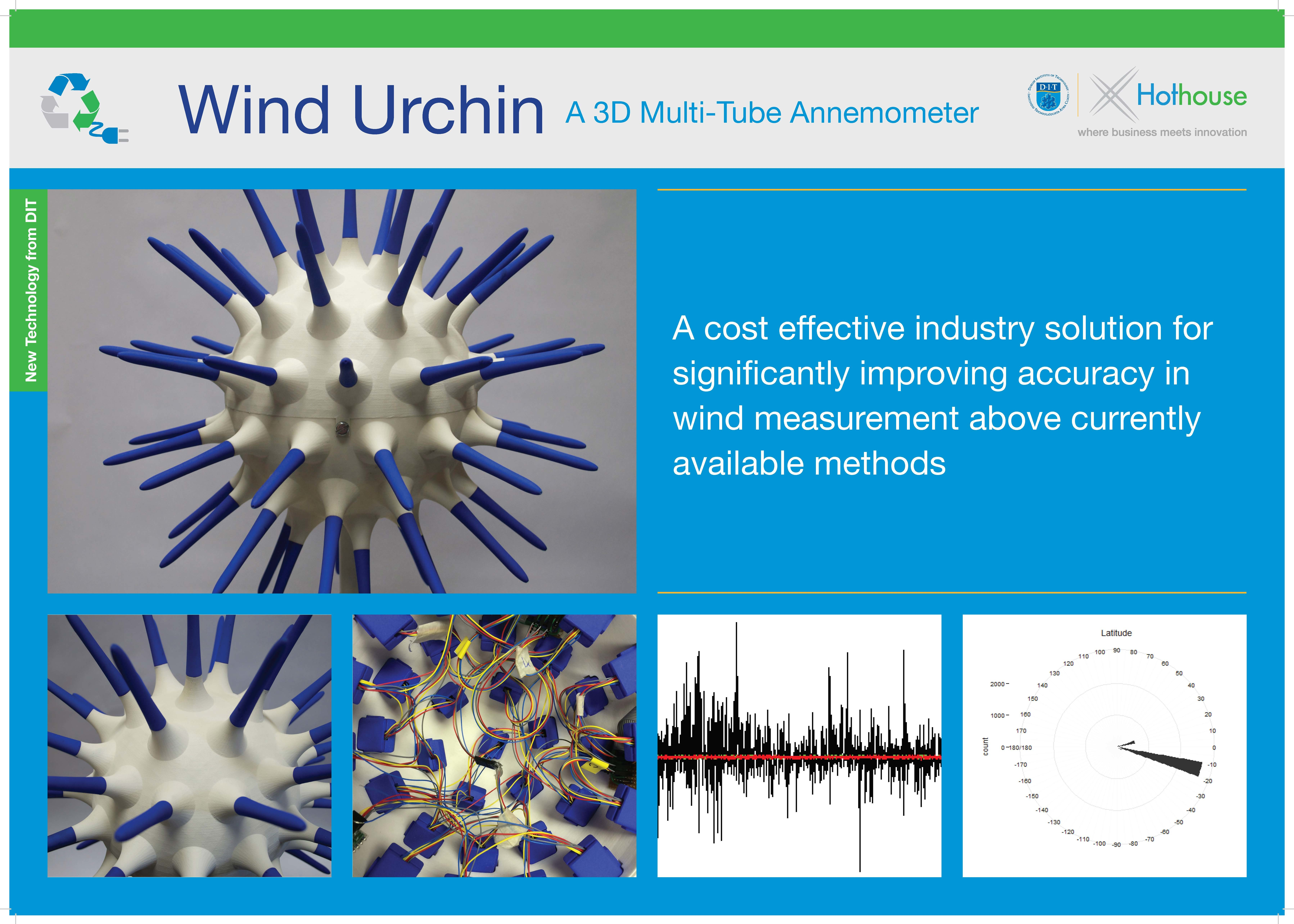 Wind Urchin: A 3D Spherical Anemometer