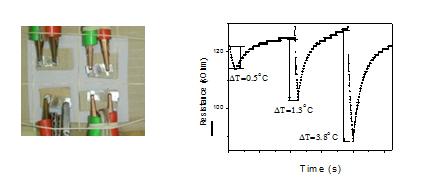 IR and temperature-sensitive polymer gels for proximity sensing