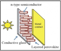 Cost Effective,Perovskite-based thin film solar cells